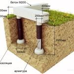 железобетонный столбчатый фундамент